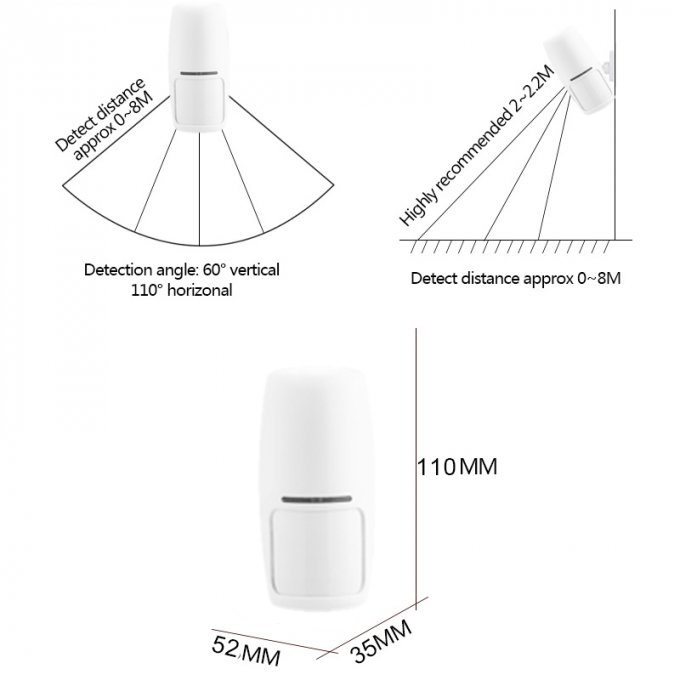 868 / 433MHZ Wireless PIR Motion Detector Wide Angle Built-in Battery For Home